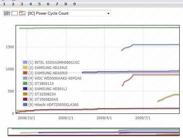 CrystalDiskInfo 8 3 0 download information / full changelog